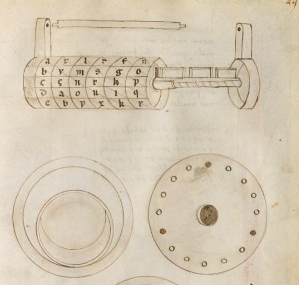 Архив патентов и изобретений 14-15 века