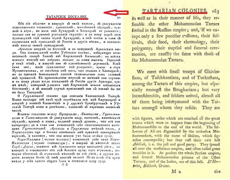 Описание народов 1770-1790