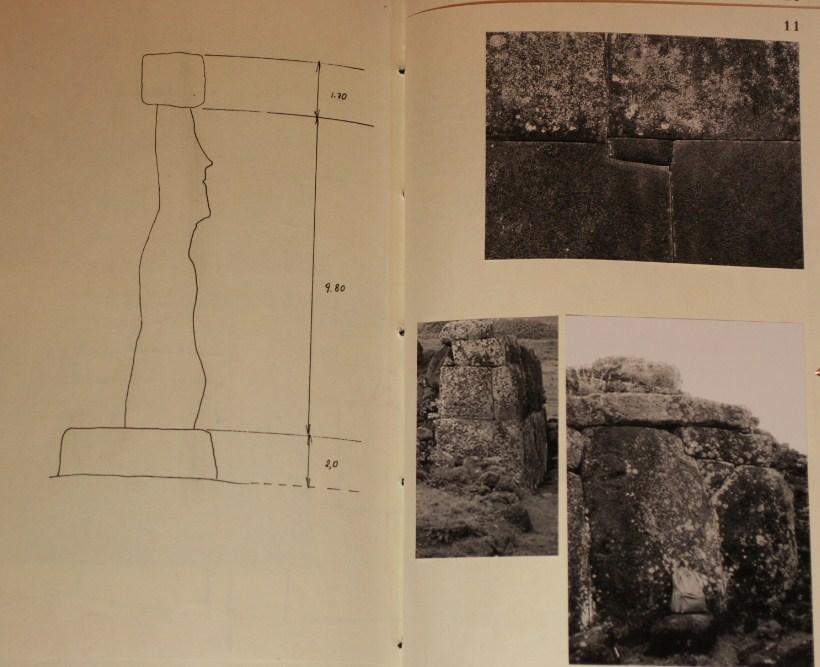 Архив проекта Ромб Орион. Дело 83-154-964 Остров Пасхи . Андроповский проект