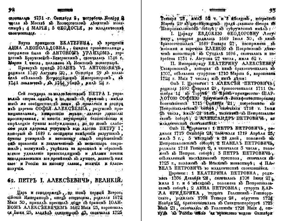 Зерцало русских государей с 862 по 1789 год